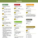 Awards and Distinctions for CastelaS' olive oils